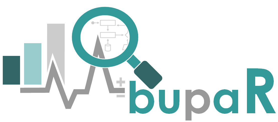 business process analysis in r